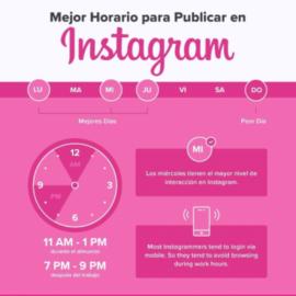 el mejor horario para las publicaciones en las redes sociales