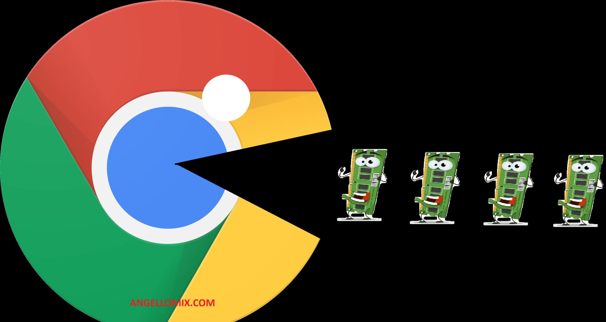 Como optimizar Google Chrome